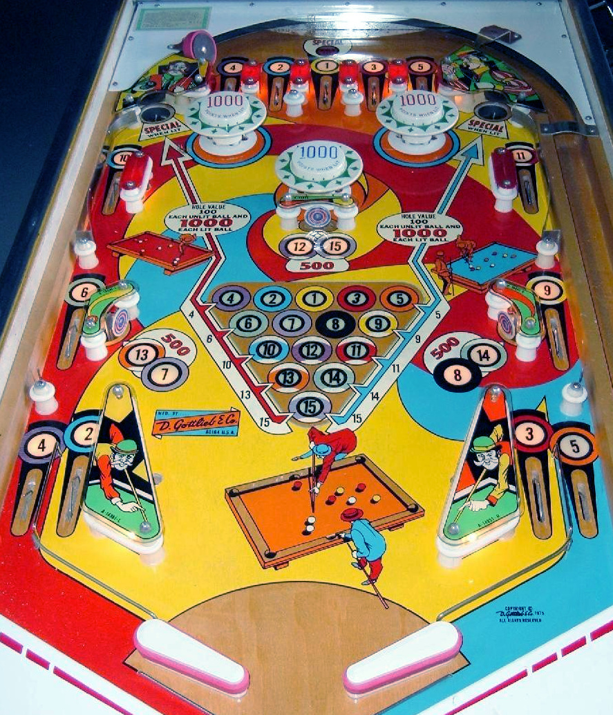 Your Digital Pinball Machine